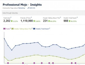 Facebook Metrics Tips - 1
