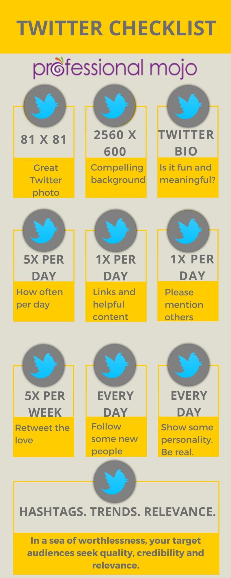ProfessionalMojoTwitter Checklist
